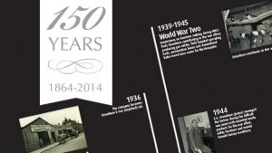 150 years of excellence